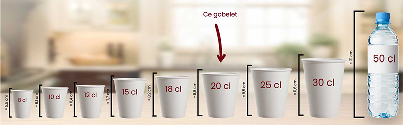 Gobelet dimensions
